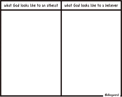 What God looks like...
