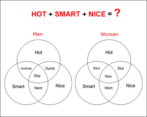 HOT + SMART + NICE = ?